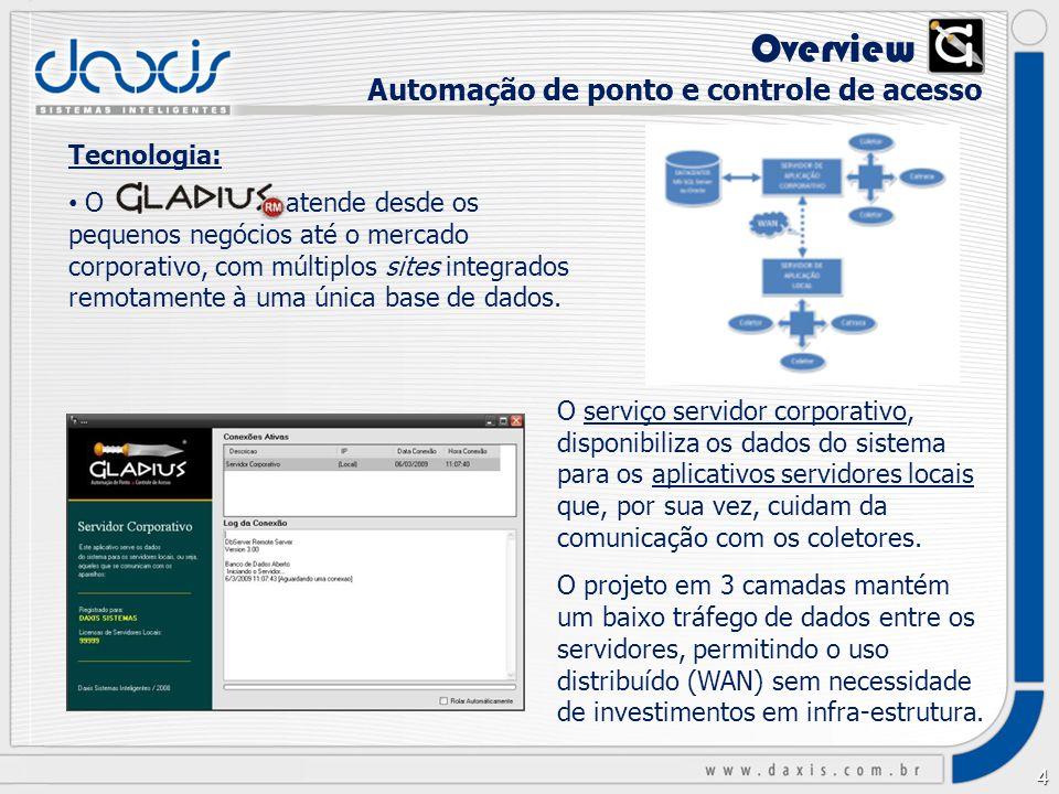 Overview X Automação de ponto e controle de acesso Tecnologia: