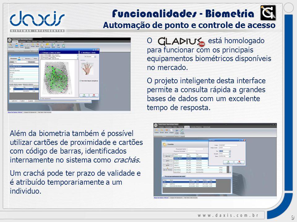 Funcionalidades - Biometria xx