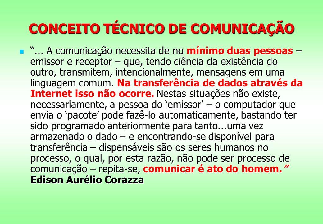 CONCEITO TÉCNICO DE COMUNICAÇÃO