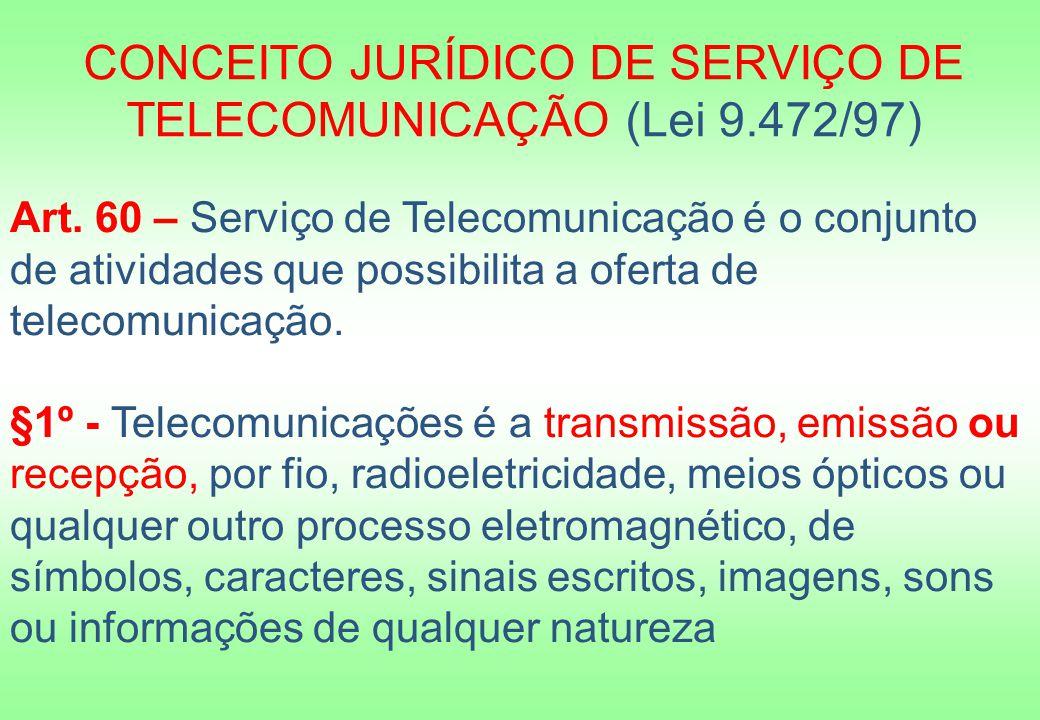 CONCEITO JURÍDICO DE SERVIÇO DE TELECOMUNICAÇÃO (Lei 9.472/97)