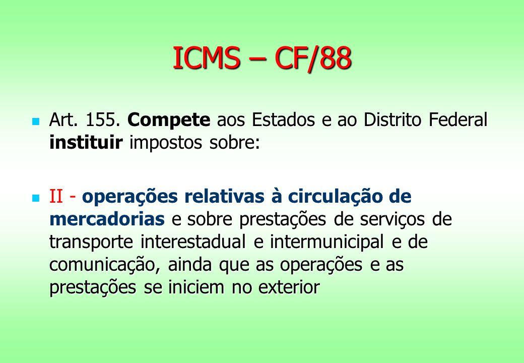 ICMS – CF/88 Art. 155. Compete aos Estados e ao Distrito Federal instituir impostos sobre: