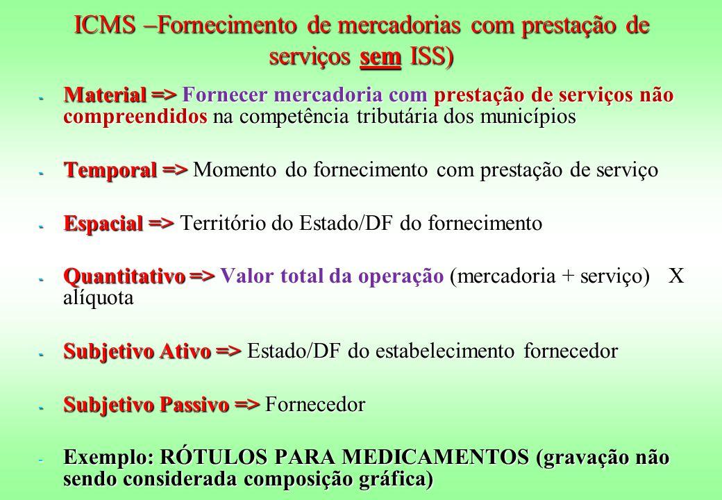 ICMS –Fornecimento de mercadorias com prestação de serviços sem ISS)