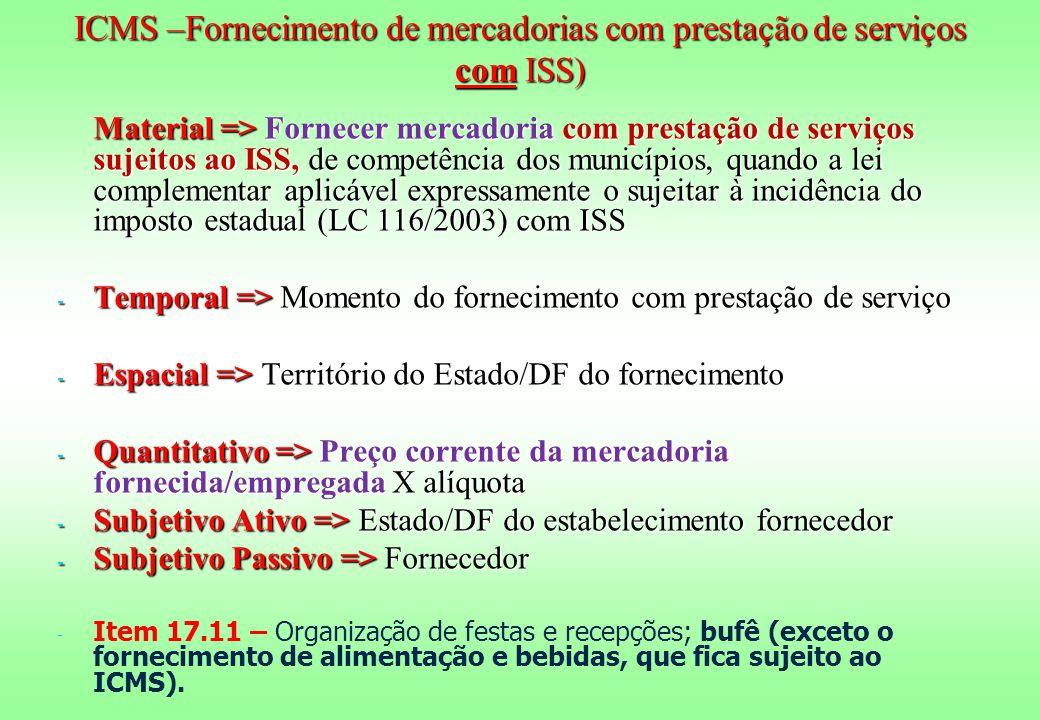 ICMS –Fornecimento de mercadorias com prestação de serviços com ISS)