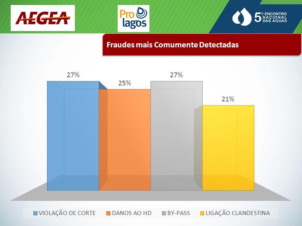 Fraudes mais Comumente Detectadas