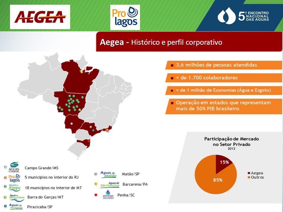 Aegea - Histórico e perfil corporativo