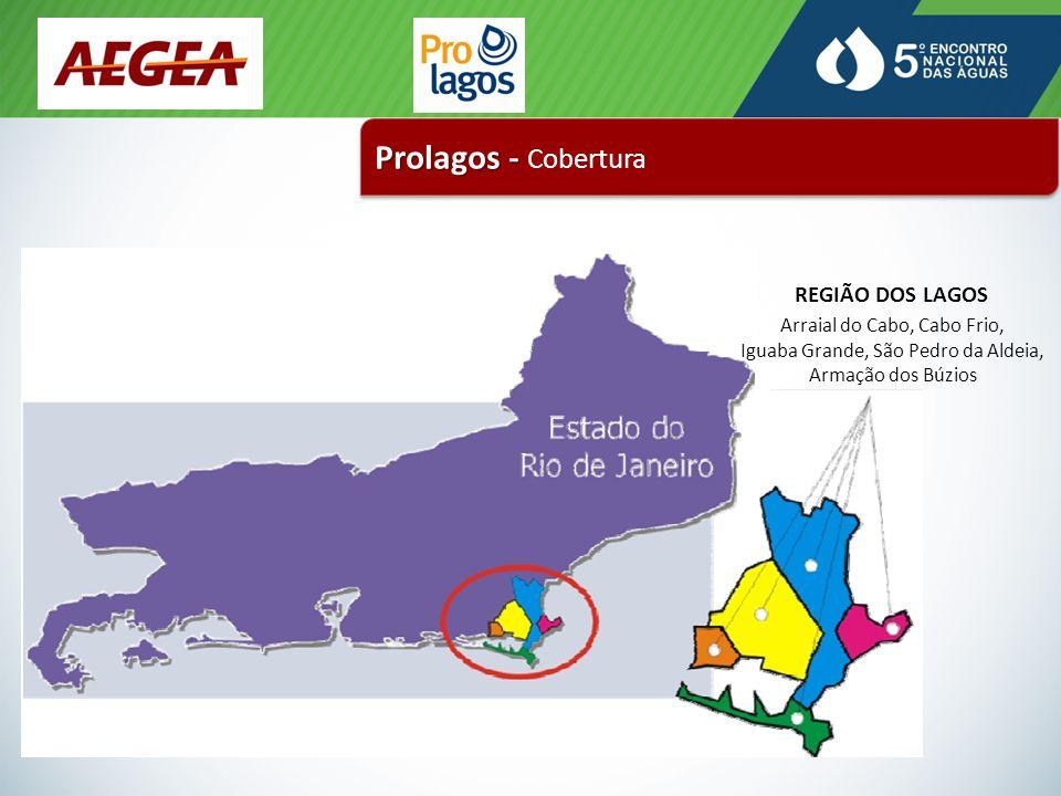 Prolagos - Cobertura REGIÃO DOS LAGOS Arraial do Cabo, Cabo Frio,