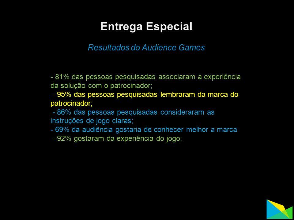 Entrega Especial Resultados do Audience Games