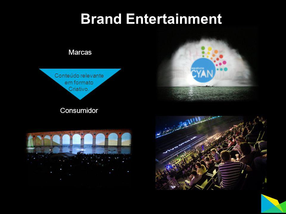Brand Entertainment Marcas Consumidor Conteúdo relevante em formato