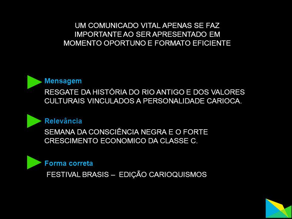FESTIVAL BRASIS – EDIÇÃO CARIOQUISMOS