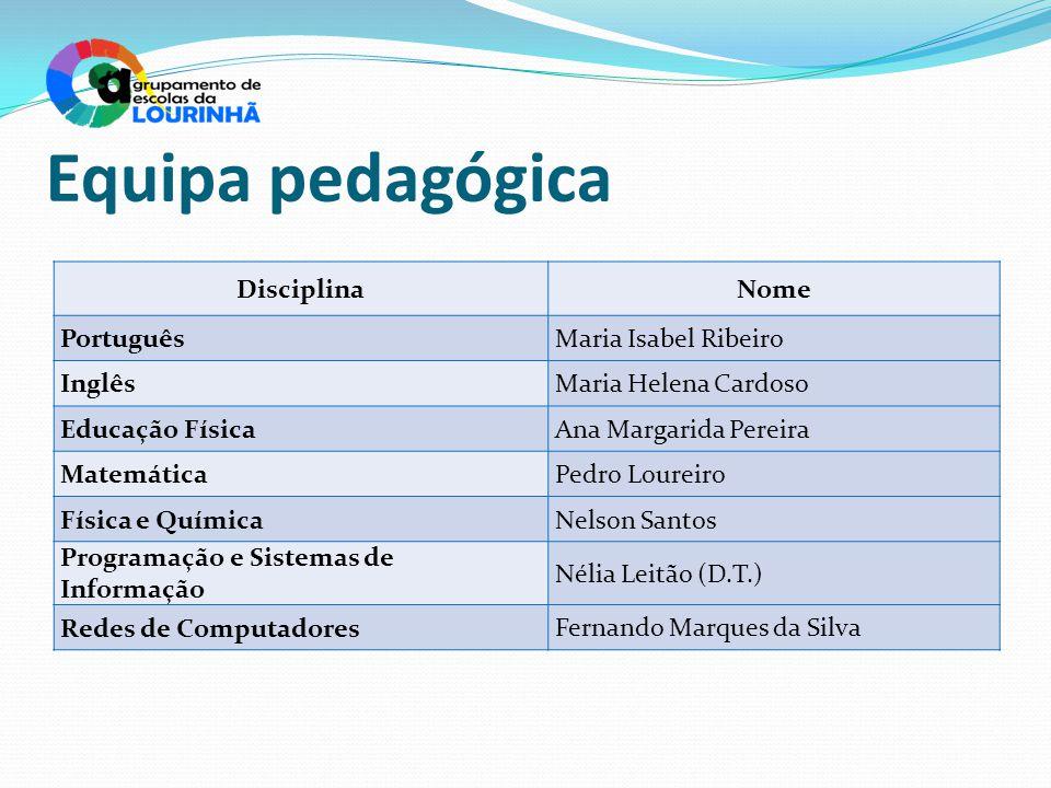 Equipa pedagógica Disciplina Nome Português Maria Isabel Ribeiro