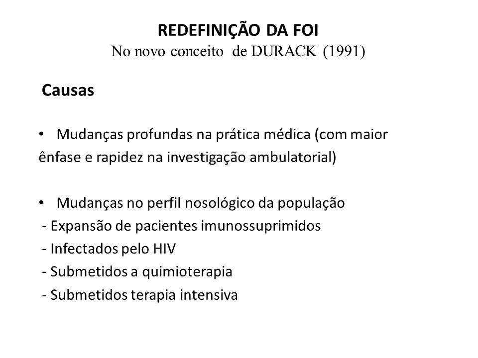 REDEFINIÇÃO DA FOI No novo conceito de DURACK (1991)
