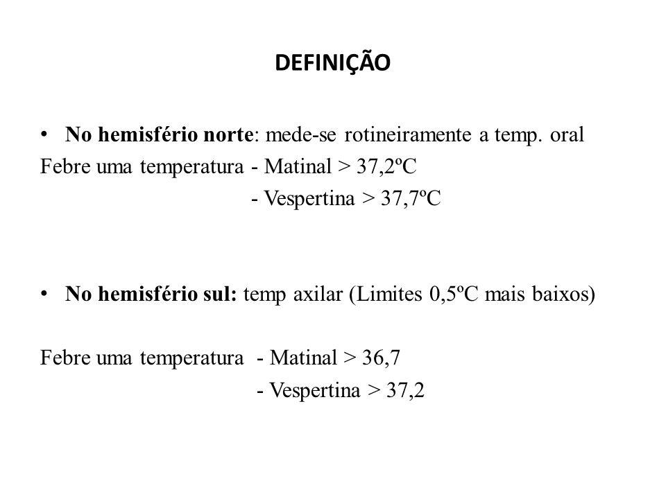 DEFINIÇÃO No hemisfério norte: mede-se rotineiramente a temp. oral