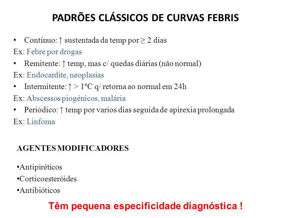 PADRÕES CLÁSSICOS DE CURVAS FEBRIS