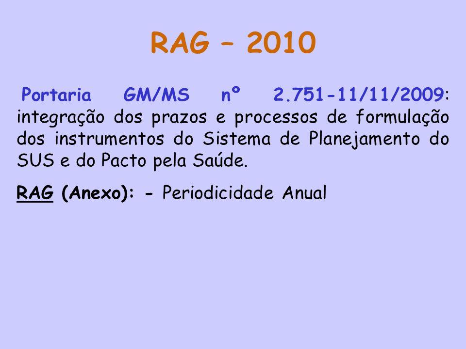 RAG – 2010