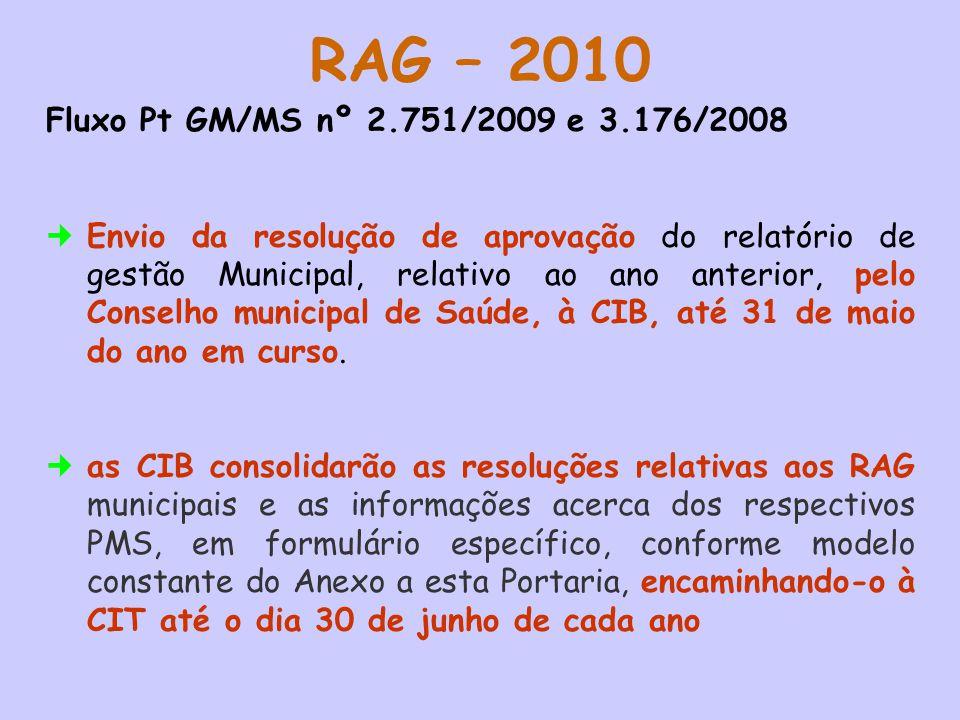 RAG – 2010 Fluxo Pt GM/MS nº 2.751/2009 e 3.176/2008