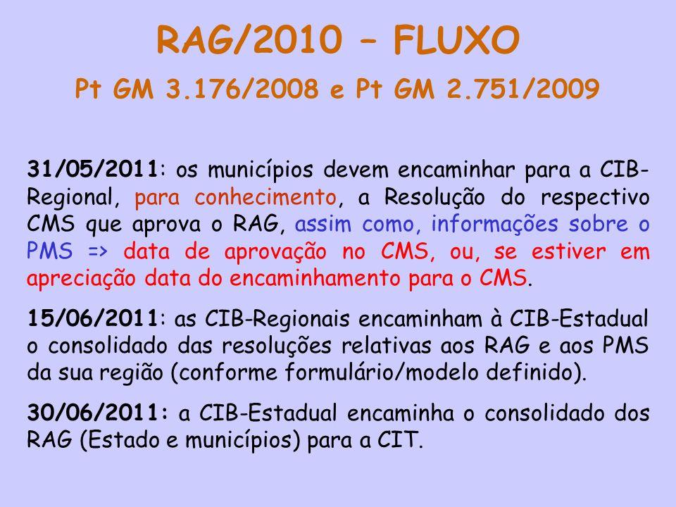 RAG/2010 – FLUXO Pt GM 3.176/2008 e Pt GM 2.751/2009