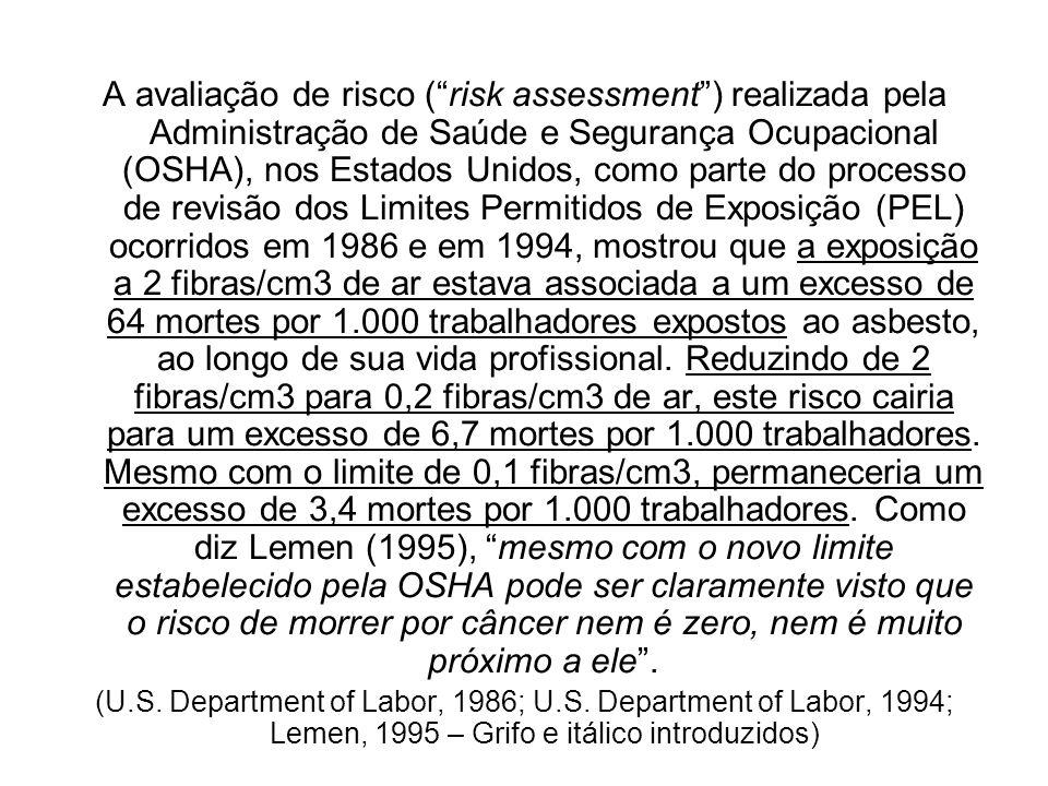 A avaliação de risco ( risk assessment ) realizada pela Administração de Saúde e Segurança Ocupacional (OSHA), nos Estados Unidos, como parte do processo de revisão dos Limites Permitidos de Exposição (PEL) ocorridos em 1986 e em 1994, mostrou que a exposição a 2 fibras/cm3 de ar estava associada a um excesso de 64 mortes por 1.000 trabalhadores expostos ao asbesto, ao longo de sua vida profissional. Reduzindo de 2 fibras/cm3 para 0,2 fibras/cm3 de ar, este risco cairia para um excesso de 6,7 mortes por 1.000 trabalhadores. Mesmo com o limite de 0,1 fibras/cm3, permaneceria um excesso de 3,4 mortes por 1.000 trabalhadores. Como diz Lemen (1995), mesmo com o novo limite estabelecido pela OSHA pode ser claramente visto que o risco de morrer por câncer nem é zero, nem é muito próximo a ele .