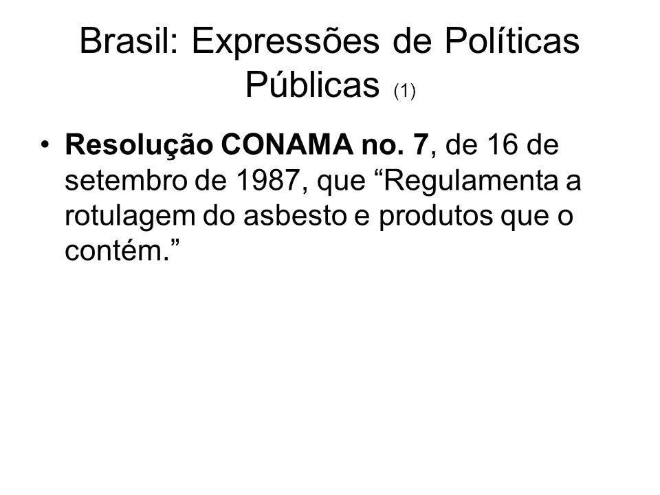 Brasil: Expressões de Políticas Públicas (1)