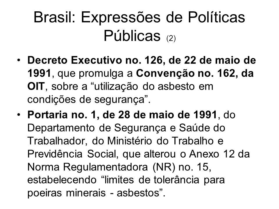 Brasil: Expressões de Políticas Públicas (2)