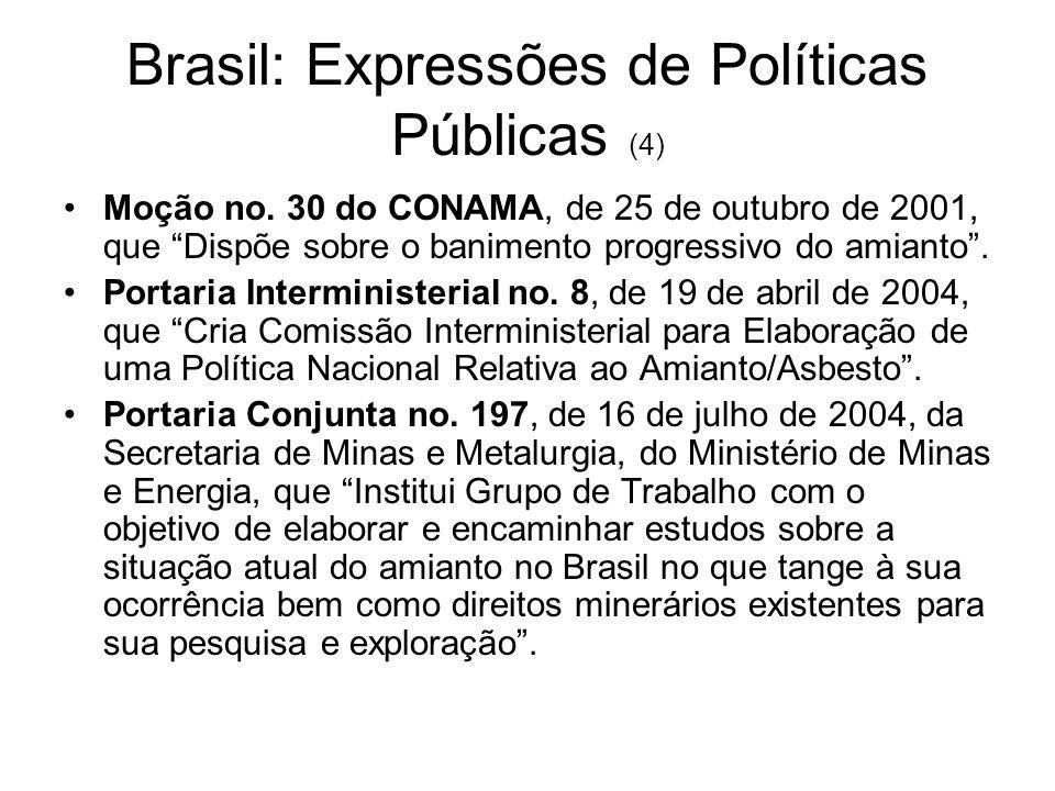 Brasil: Expressões de Políticas Públicas (4)