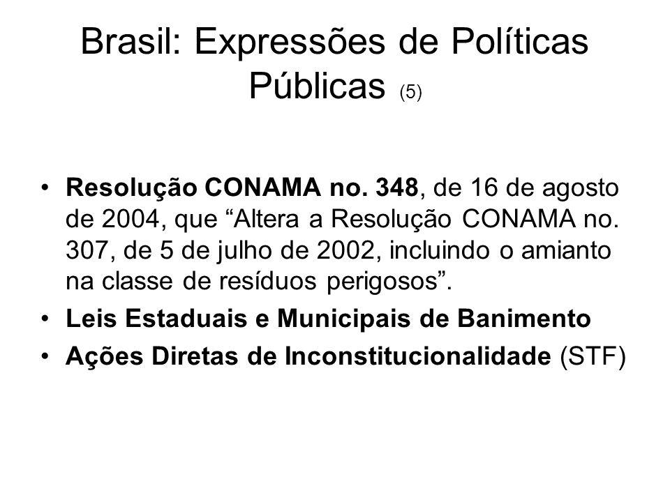 Brasil: Expressões de Políticas Públicas (5)
