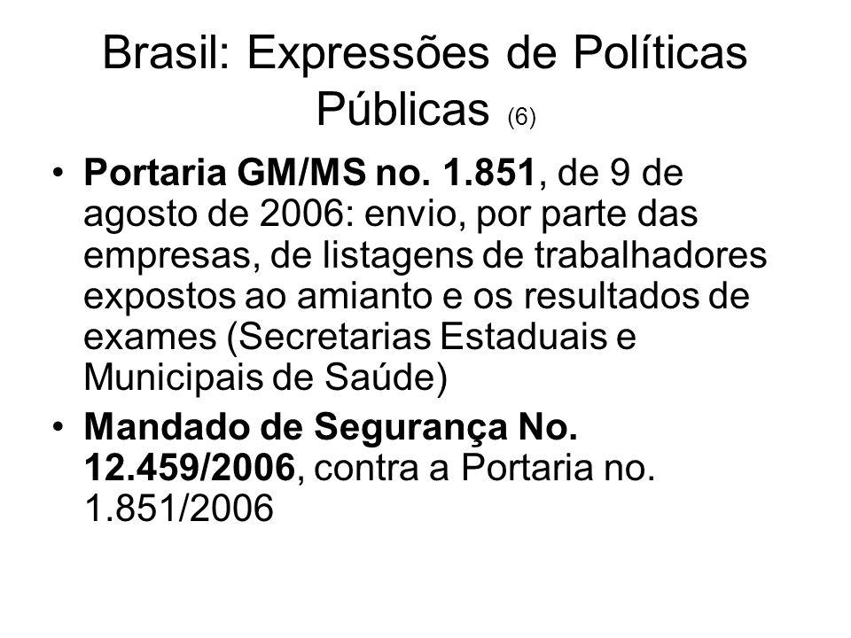 Brasil: Expressões de Políticas Públicas (6)