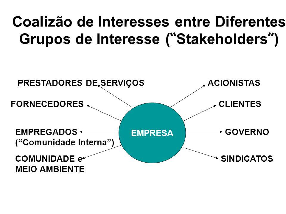 Coalizão de Interesses entre Diferentes Grupos de Interesse ( Stakeholders )