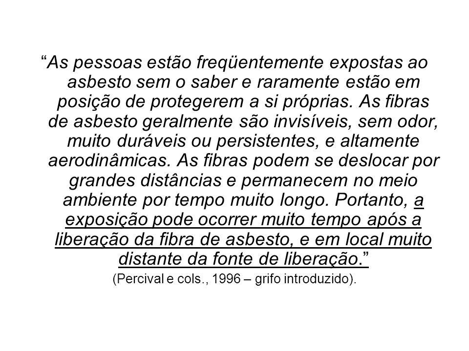 (Percival e cols., 1996 – grifo introduzido).