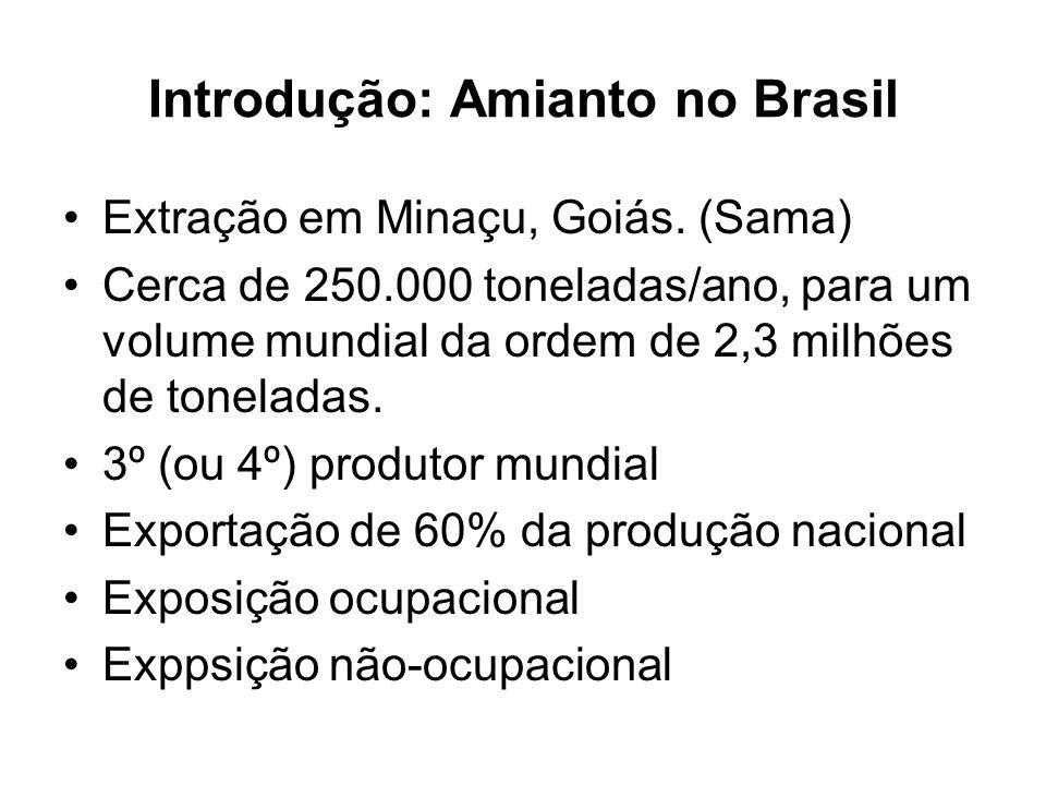 Introdução: Amianto no Brasil