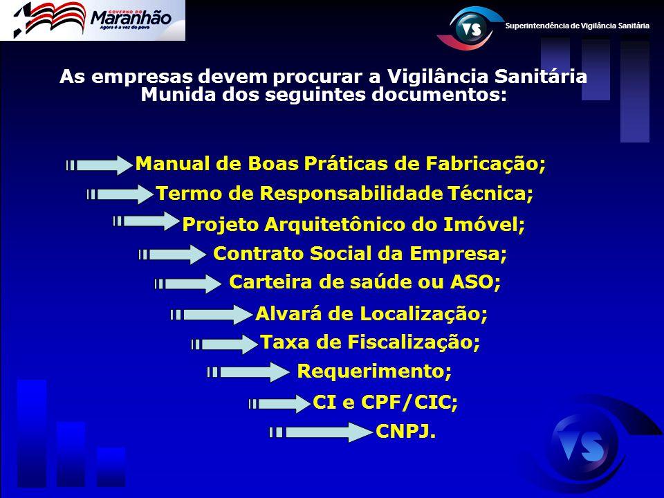 As empresas devem procurar a Vigilância Sanitária Munida dos seguintes documentos: