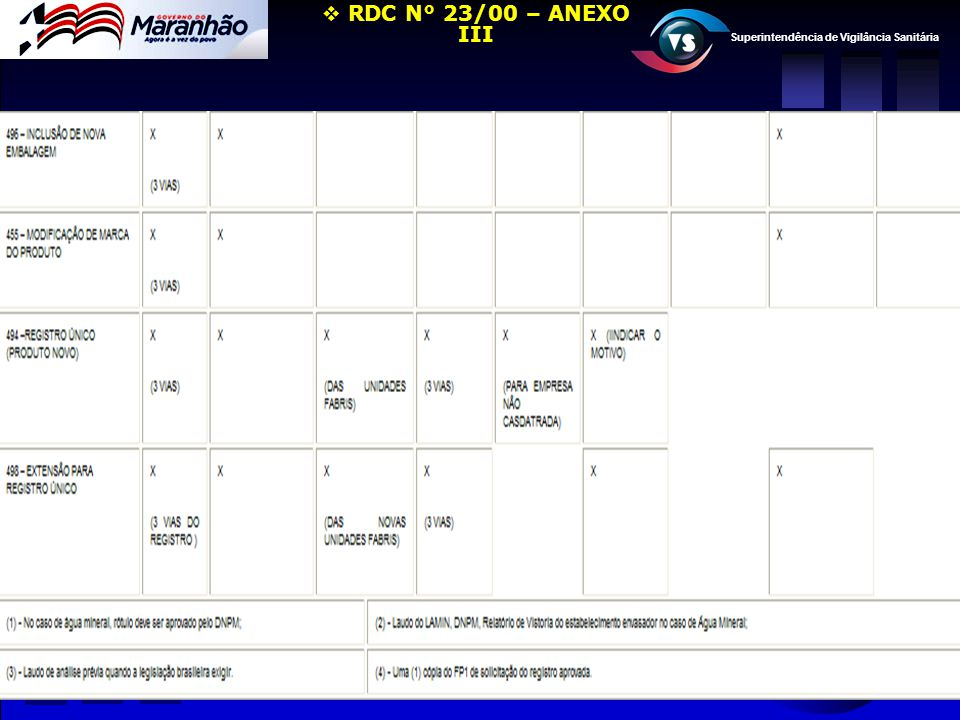 RDC N° 23/00 – ANEXO III