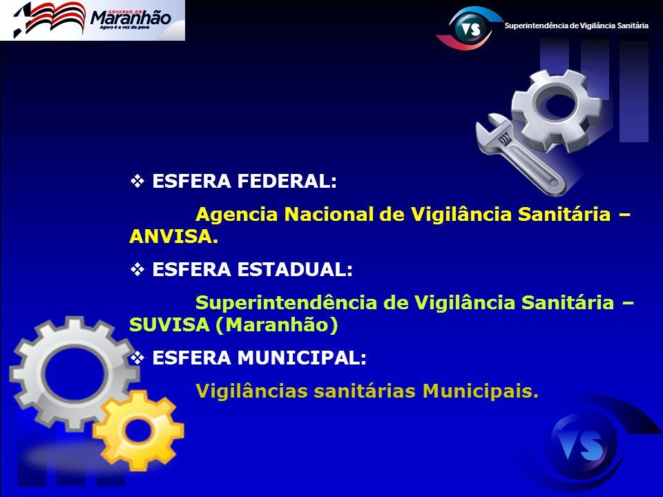 ESFERA FEDERAL: Agencia Nacional de Vigilância Sanitária – ANVISA. ESFERA ESTADUAL: Superintendência de Vigilância Sanitária – SUVISA (Maranhão)