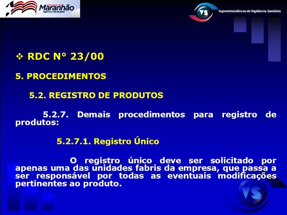 RDC N° 23/00 5. PROCEDIMENTOS 5.2. REGISTRO DE PRODUTOS