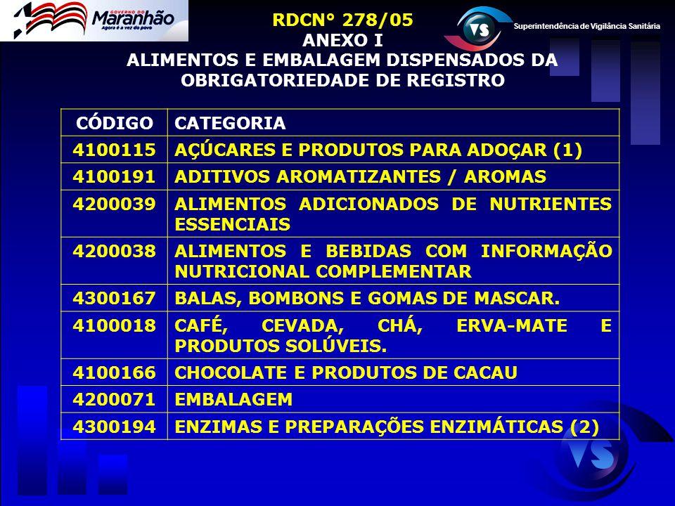ALIMENTOS E EMBALAGEM DISPENSADOS DA OBRIGATORIEDADE DE REGISTRO