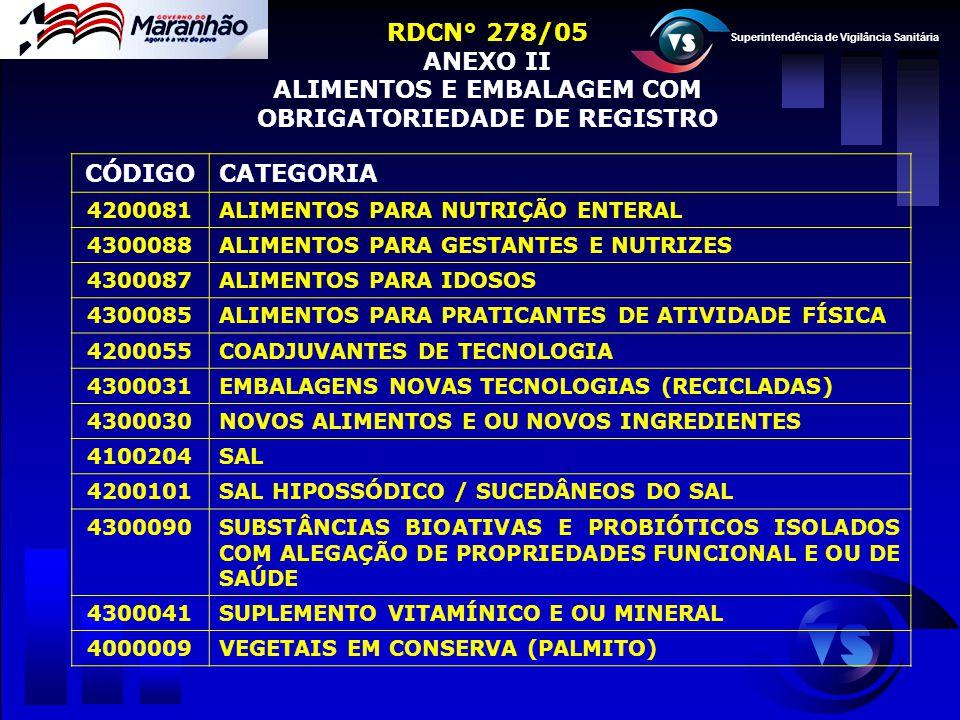 ALIMENTOS E EMBALAGEM COM OBRIGATORIEDADE DE REGISTRO