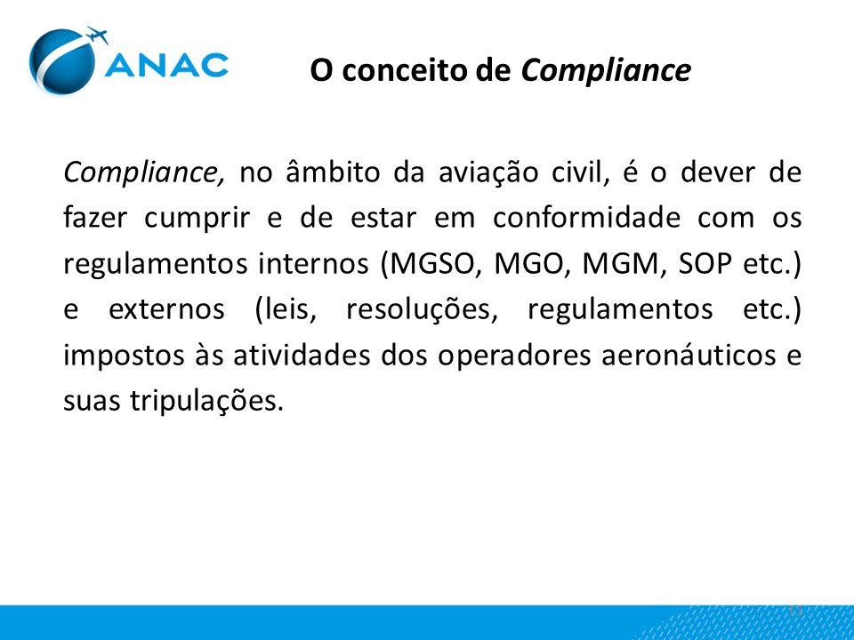 O conceito de Compliance
