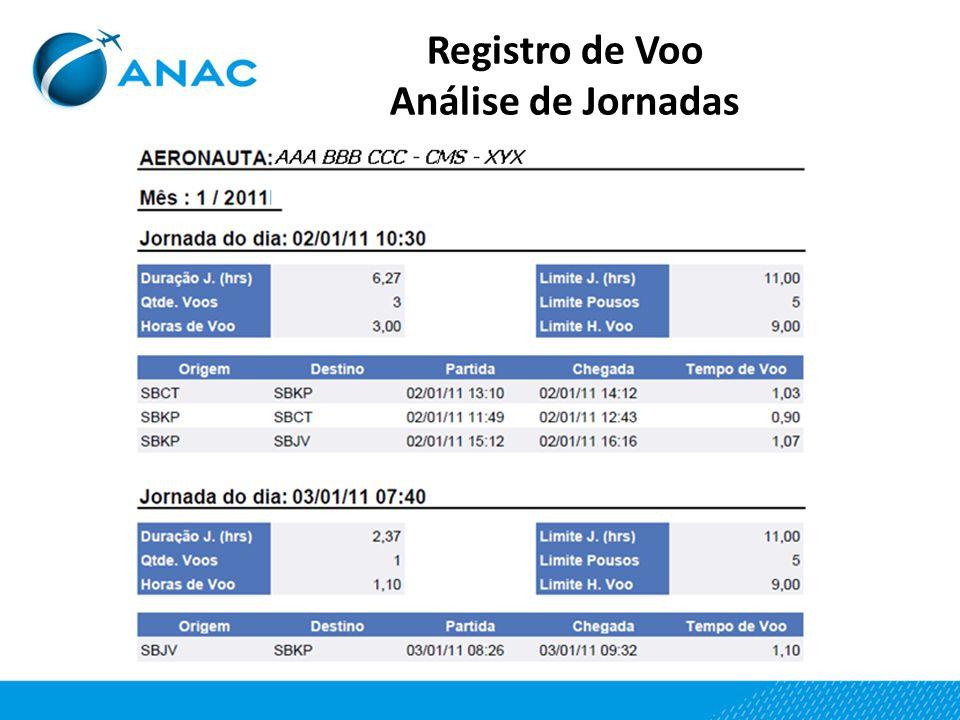 Registro de Voo Análise de Jornadas