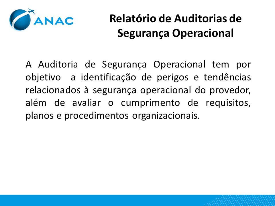 Relatório de Auditorias de Segurança Operacional