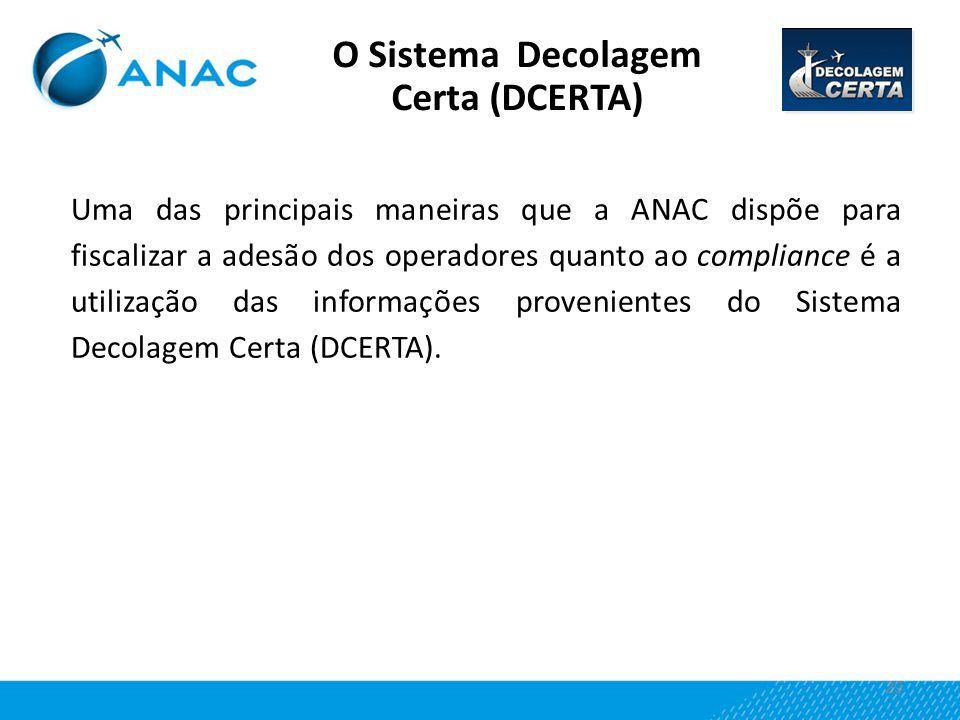 O Sistema Decolagem Certa (DCERTA)