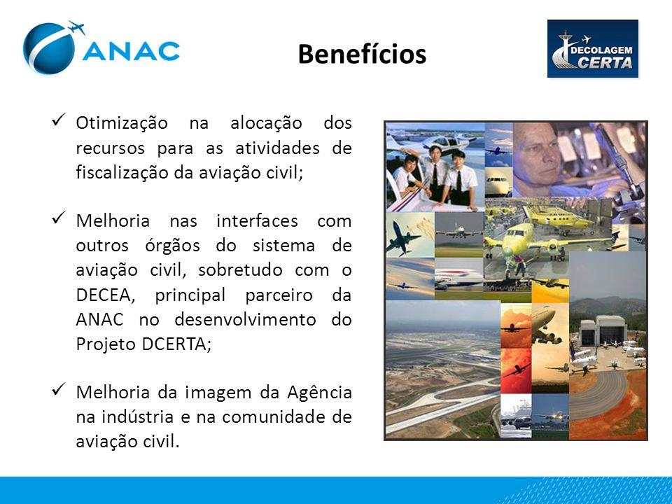 Benefícios Otimização na alocação dos recursos para as atividades de fiscalização da aviação civil;