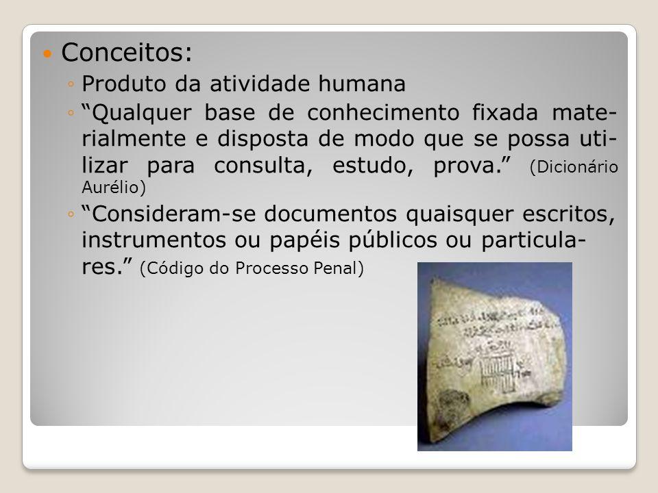 Conceitos: Produto da atividade humana