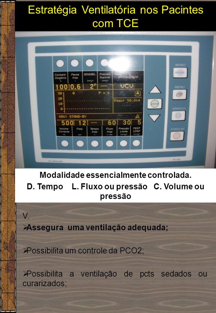 Estratégia Ventilatória nos Pacintes com TCE