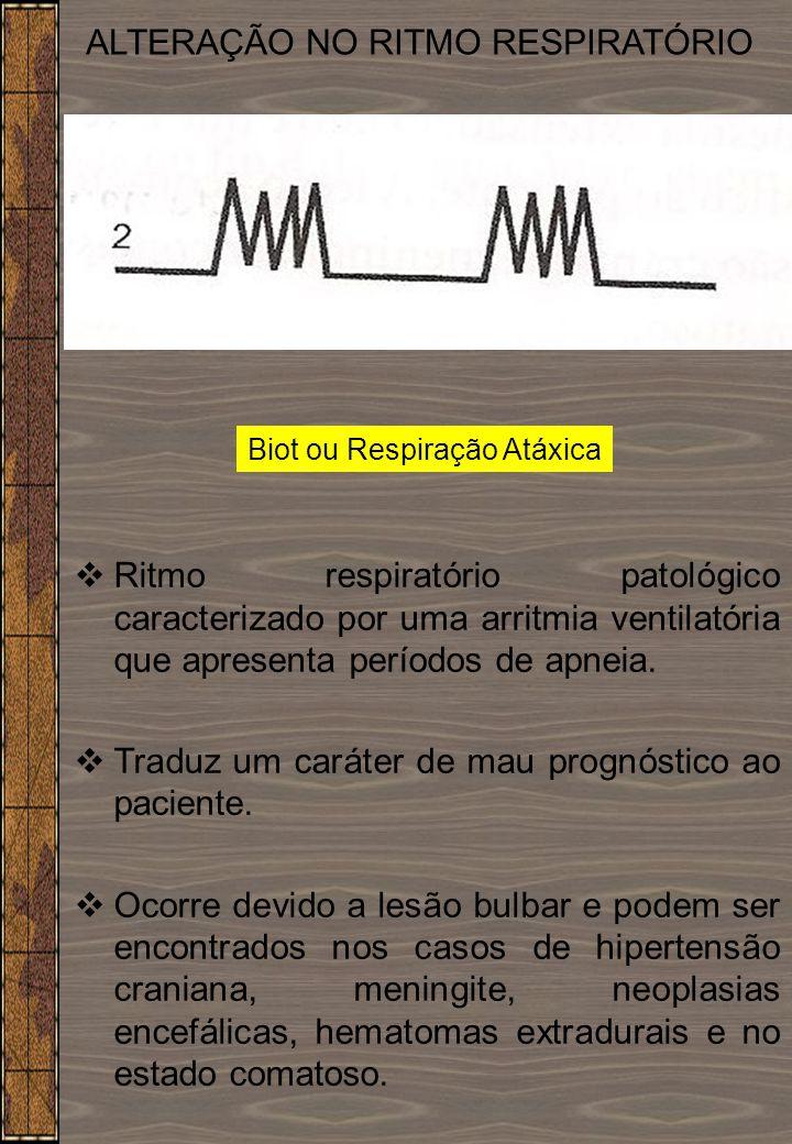 ALTERAÇÃO NO RITMO RESPIRATÓRIO