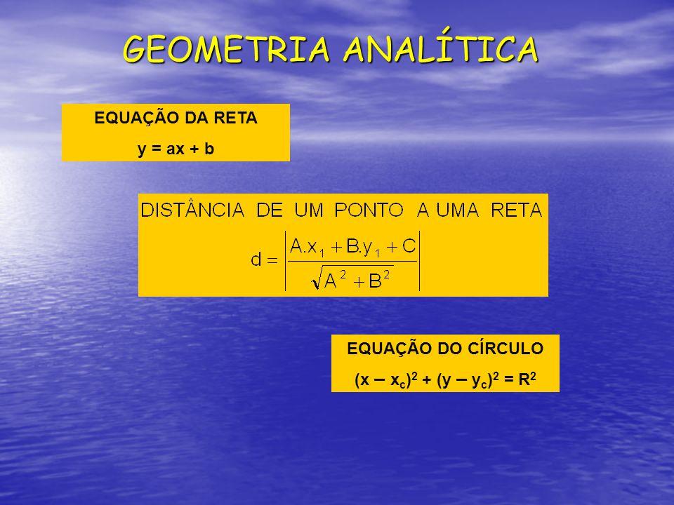 GEOMETRIA ANALÍTICA EQUAÇÃO DA RETA y = ax + b EQUAÇÃO DO CÍRCULO