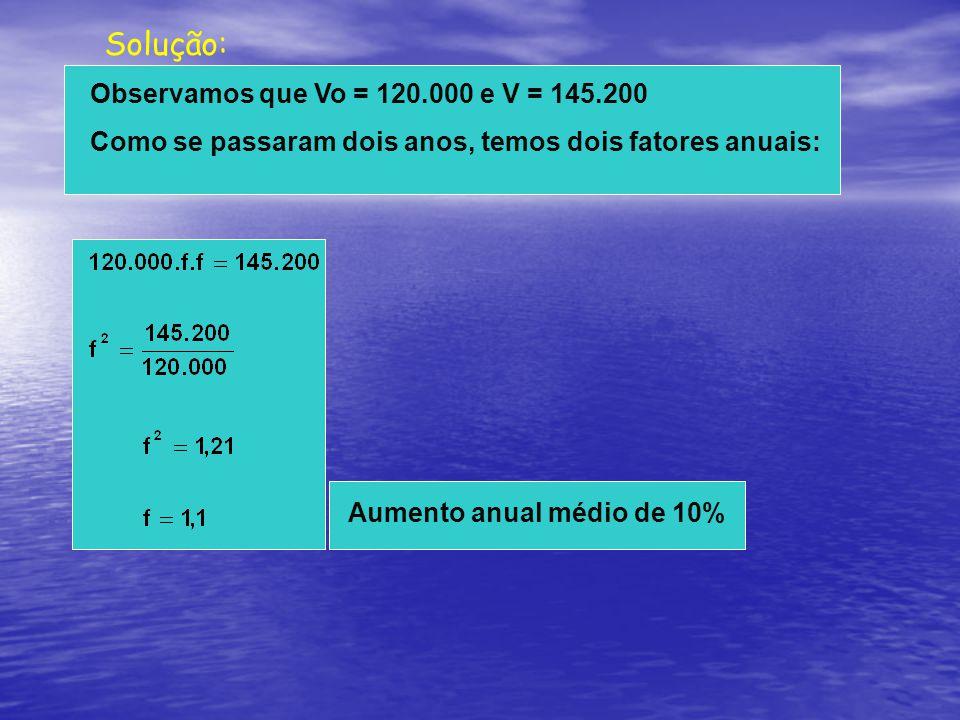 Solução: Observamos que Vo = 120.000 e V = 145.200