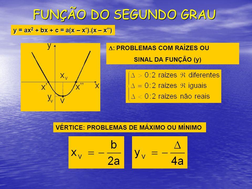 FUNÇÃO DO SEGUNDO GRAU y = ax2 + bx + c = a(x – x').(x – x )