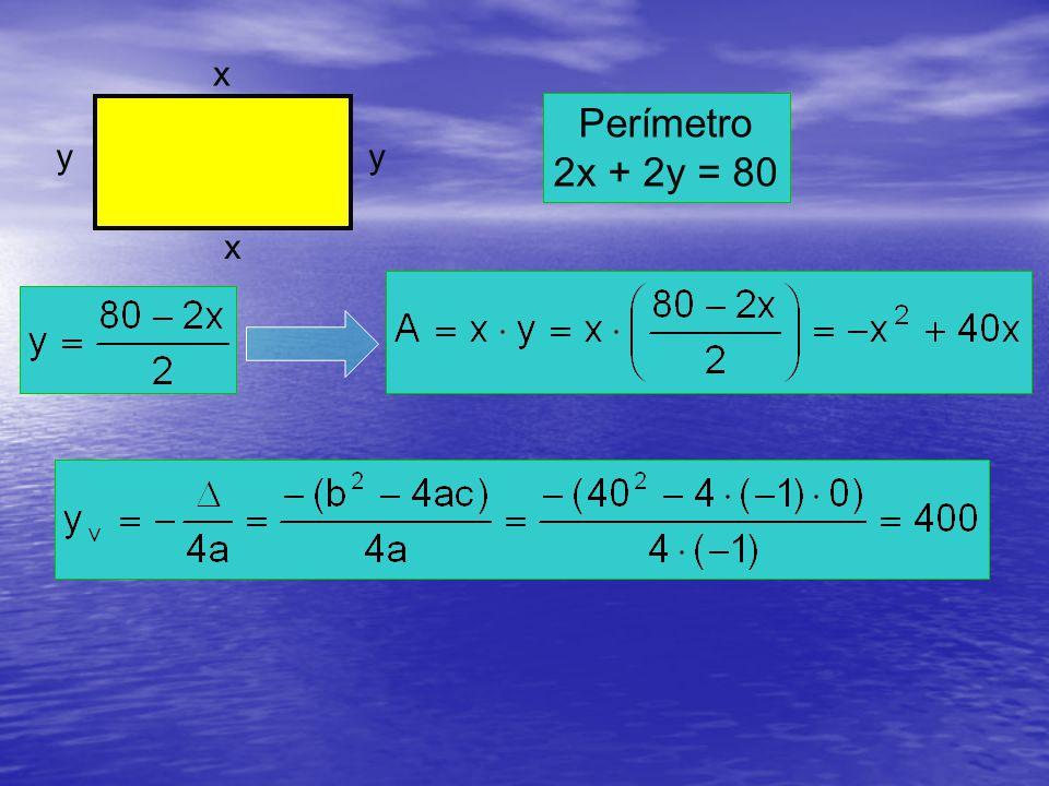 x Perímetro 2x + 2y = 80 y y x