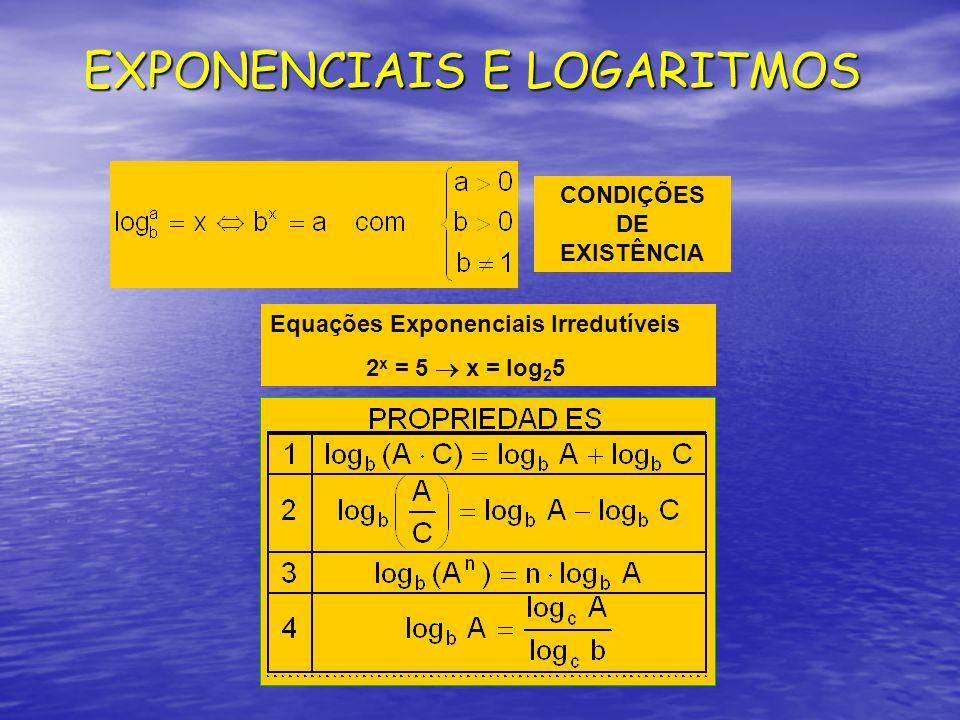CONDIÇÕES DE EXISTÊNCIA
