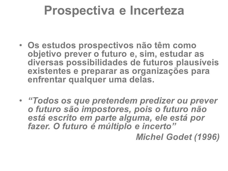 Prospectiva e Incerteza