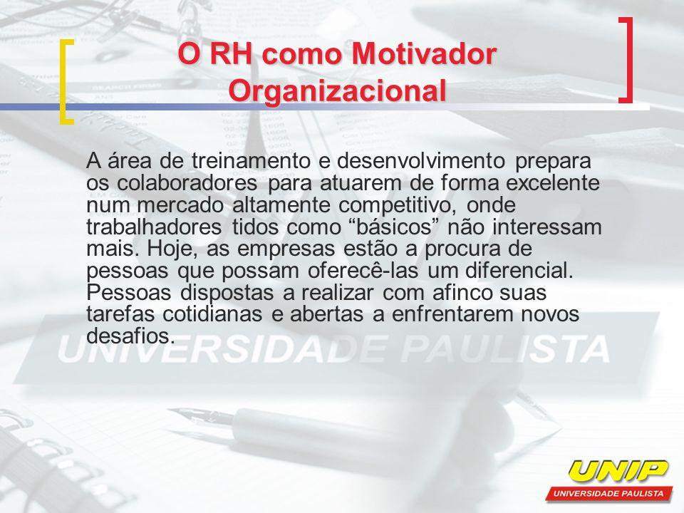 O RH como Motivador Organizacional